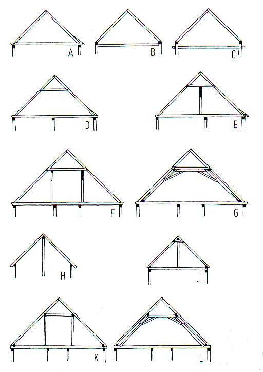 Barn Roof Truss Gambrel Roof Trusses Rafters Truss House