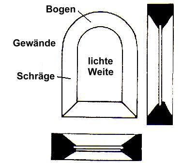 ffnungen mittelalterliche dorfkirchen im teltow s dl berlin und brandenburg. Black Bedroom Furniture Sets. Home Design Ideas