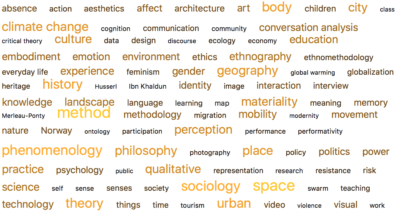 lars frers cv background tag cloud showing 100 most frequently used keywords