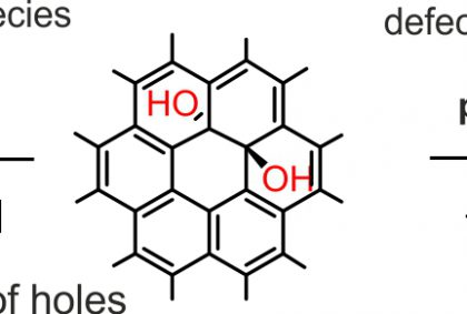 Angewandte Chemie: Thermally processed oxo-G