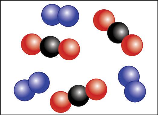 Gemische Und Reinstoffe Elemente Und Verbindungen