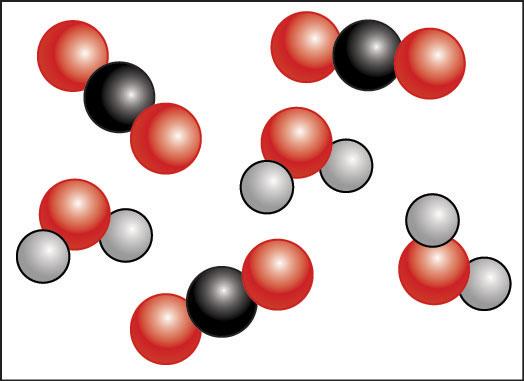Elemente Und Verbindungen