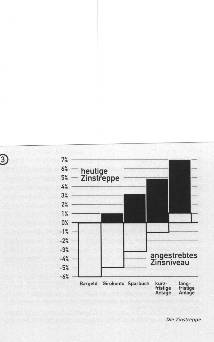 Die amerikanische Verschuldungsmaschine - 500 Beiträge pro Seite ...
